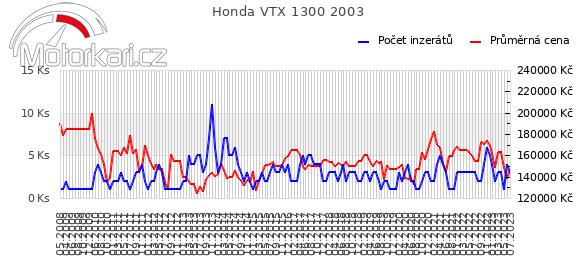 Honda VTX 1300 2003