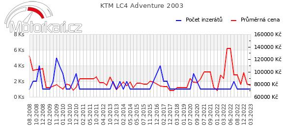 KTM LC4 Adventure 2003