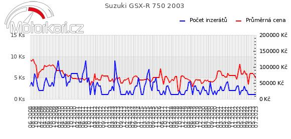 Suzuki GSX-R 750 2003