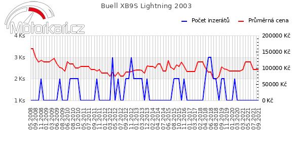 Buell XB9S Lightning 2003