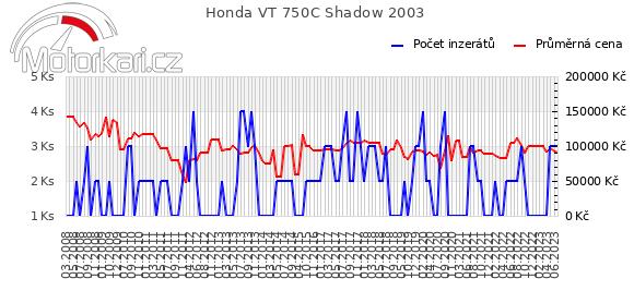 Honda VT 750C Shadow 2003