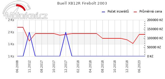 Buell XB12R Firebolt 2003