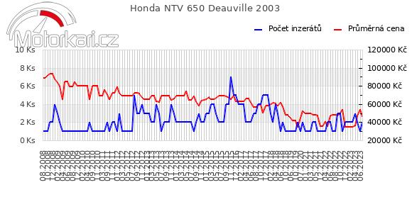 Honda NTV 650 Deauville 2003