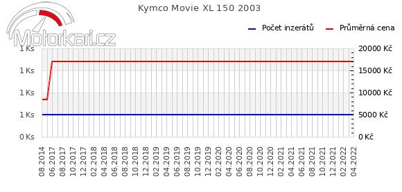Kymco Movie XL 150 2003