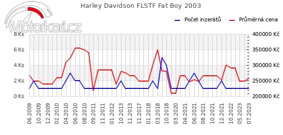 Harley Davidson FLSTF Fat Boy 2003