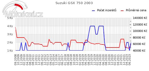 Suzuki GSX 750 2003