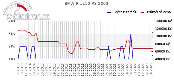 BMW R 1150 RS 2003