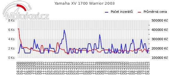 Yamaha XV 1700 Warrior 2003