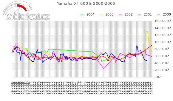 Yamaha XT 600 E 2000-2006