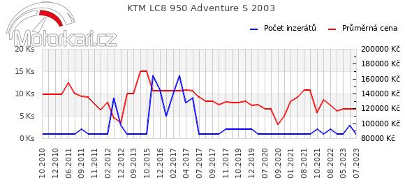 KTM LC8 950 Adventure S 2003