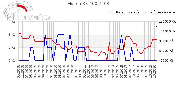 Honda XR 400 2003