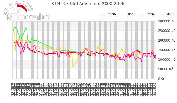 KTM LC8 950 Adventure 2000-2006