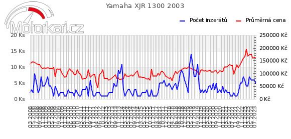 Yamaha XJR 1300 2003