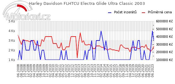 Harley Davidson FLHTCU Electra Glide Ultra Classic 2003