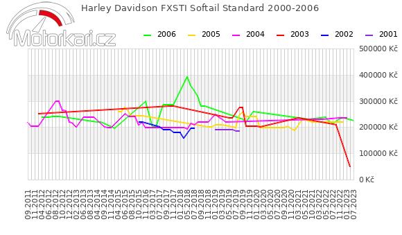 Harley Davidson FXSTI Softail Standard 2000-2006
