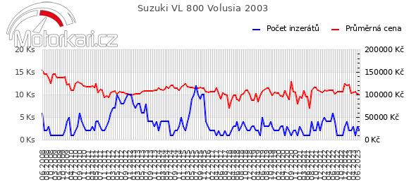 Suzuki VL 800 Volusia 2003