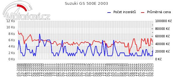Suzuki GS 500E 2003
