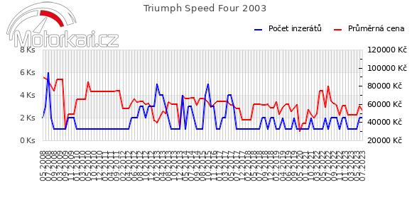 Triumph Speed Four 2003