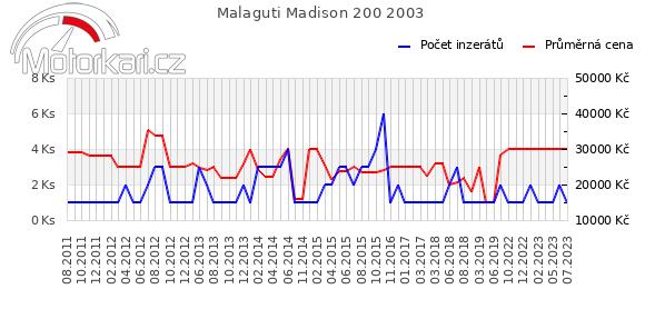 Malaguti Madison 200 2003