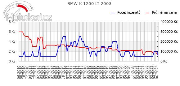 BMW K 1200 LT 2003