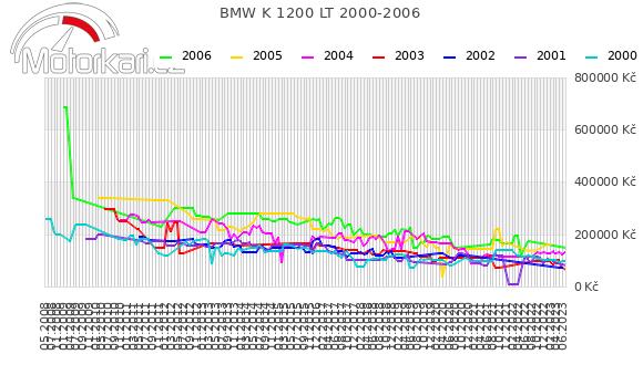 BMW K 1200 LT 2000-2006