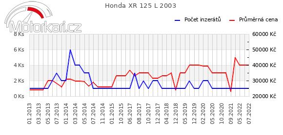 Honda XR 125 L 2003