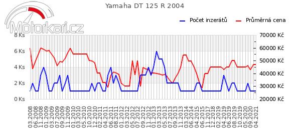 Yamaha DT 125 R 2004