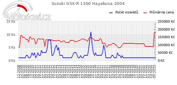 Suzuki GSX-R 1300 Hayabusa 2004