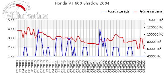 Honda VT 600 Shadow 2004