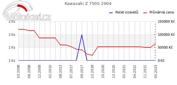 Kawasaki Z 750S 2004