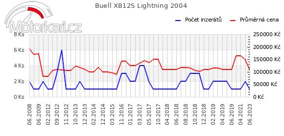 Buell XB12S Lightning 2004
