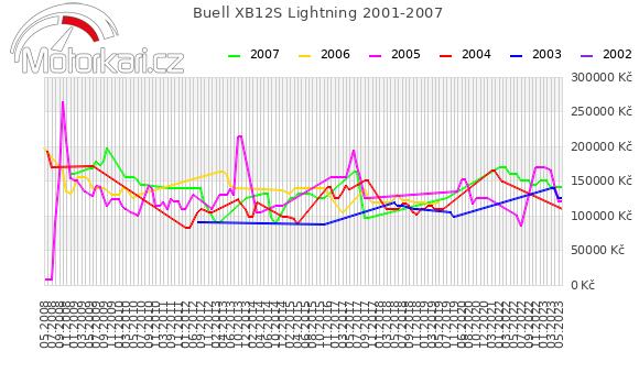 Buell XB12S Lightning 2001-2007