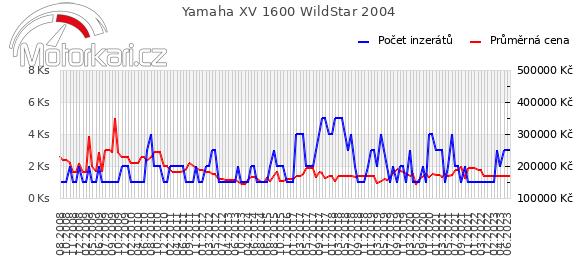 Yamaha XV 1600 WildStar 2004