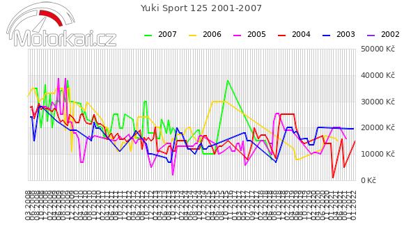 Yuki Sport 125 2001-2007