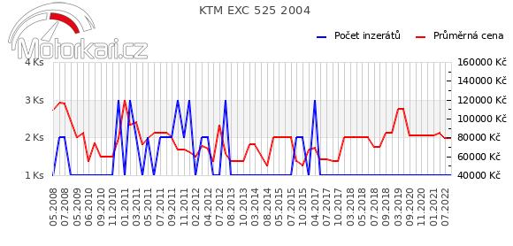 KTM EXC 525 2004