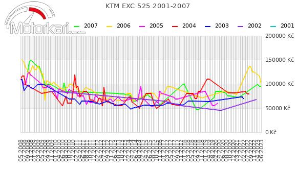 KTM EXC 525 2001-2007