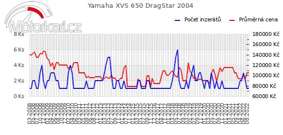 Yamaha XVS 650 DragStar 2004