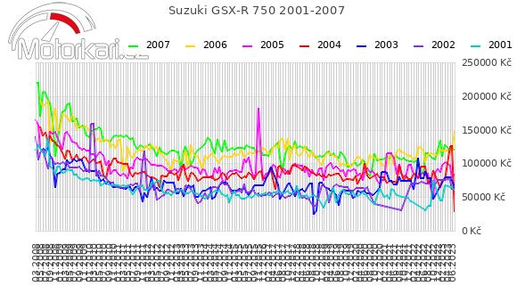 Suzuki GSX-R 750 2001-2007