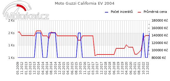 Moto Guzzi California EV 2004