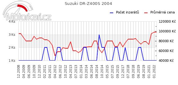 Suzuki DR-Z400S 2004