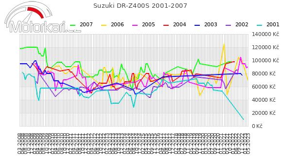 Suzuki DR-Z400S 2001-2007