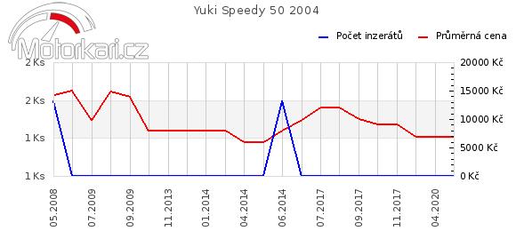 Yuki Speedy 50 2004
