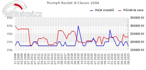 Triumph Rocket III Classic 2004