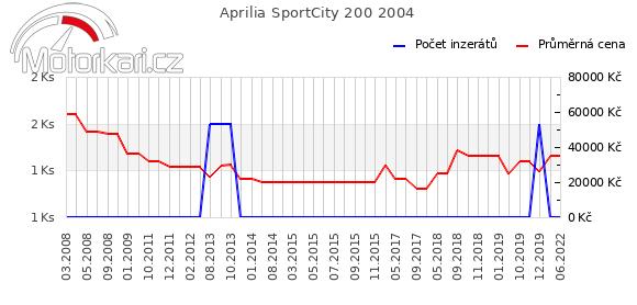 Aprilia SportCity 200 2004