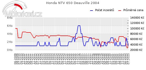 Honda NTV 650 Deauville 2004
