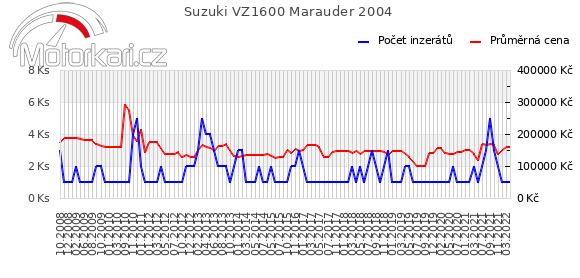 Suzuki VZ1600 Marauder 2004