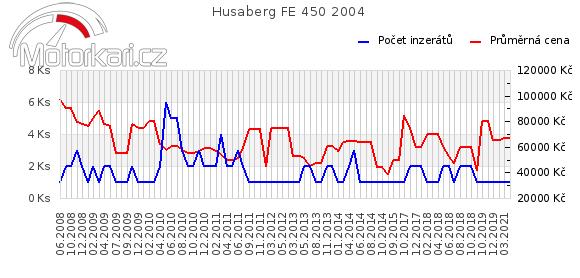 Husaberg FE 450 2004