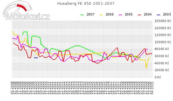 Husaberg FE 450 2001-2007