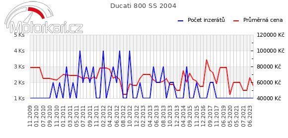 Ducati 800 SS 2004