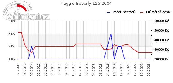 Piaggio Beverly 125 2004